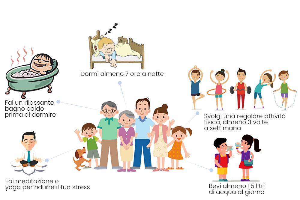 In conclusione, i 5 alimenti più efficaci per contrastare il Coronavirus